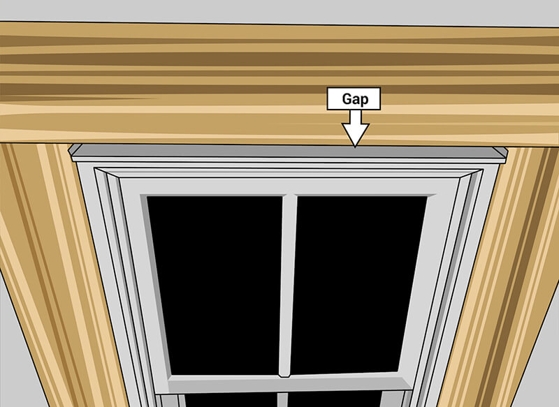 Illustration of the gap you need to leave when installing flashing