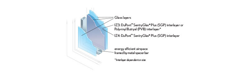 Impact Glass Rendering with individual layers labeled