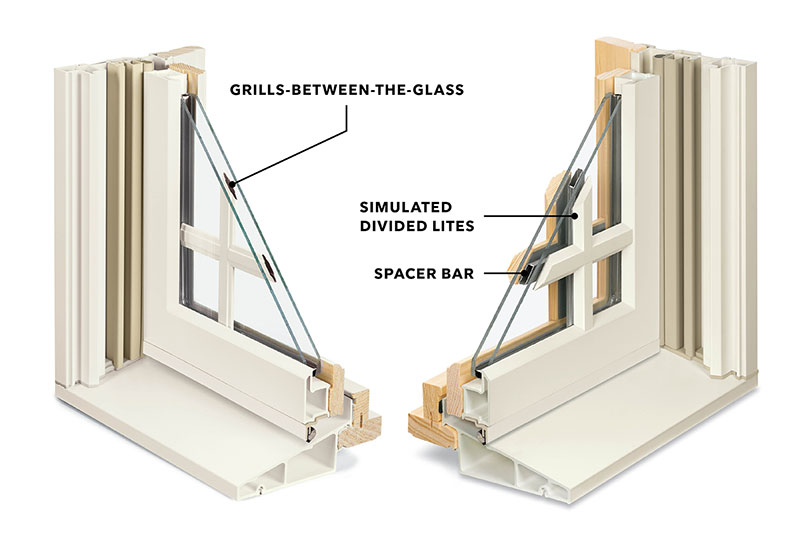 A window cross-section diagram showing grilles-between-the-glass and simulated divided lites (SDLs)