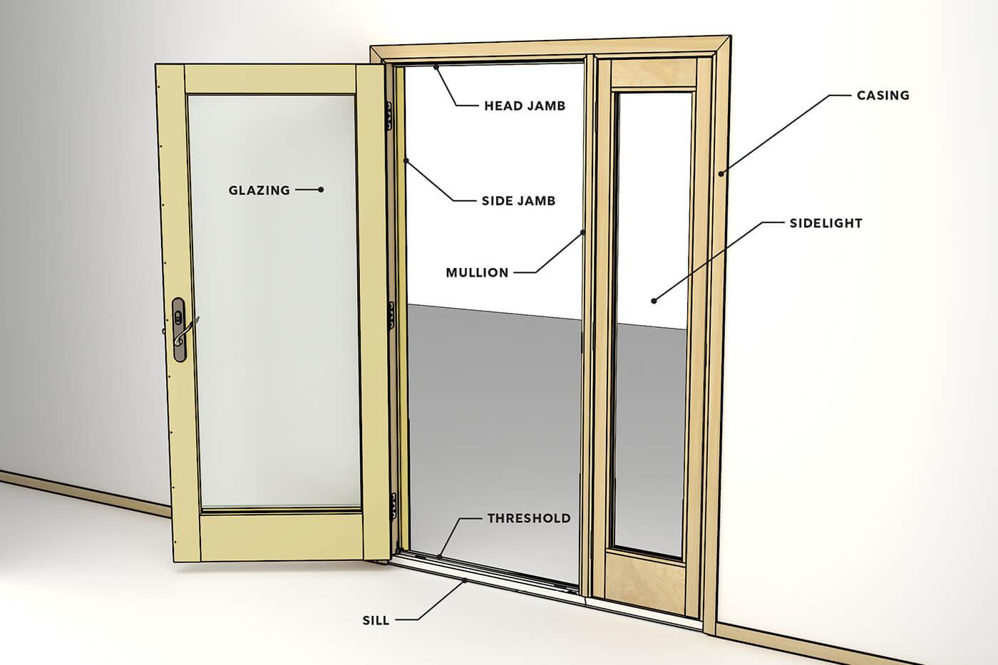 Parts of a Door: Anatomy of a Door | MarvinMarvin Windows
