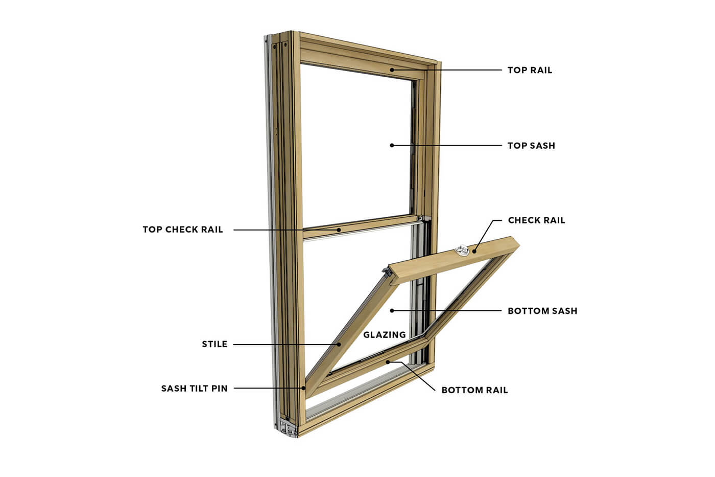 Diagram of Double Hung Window Parts.