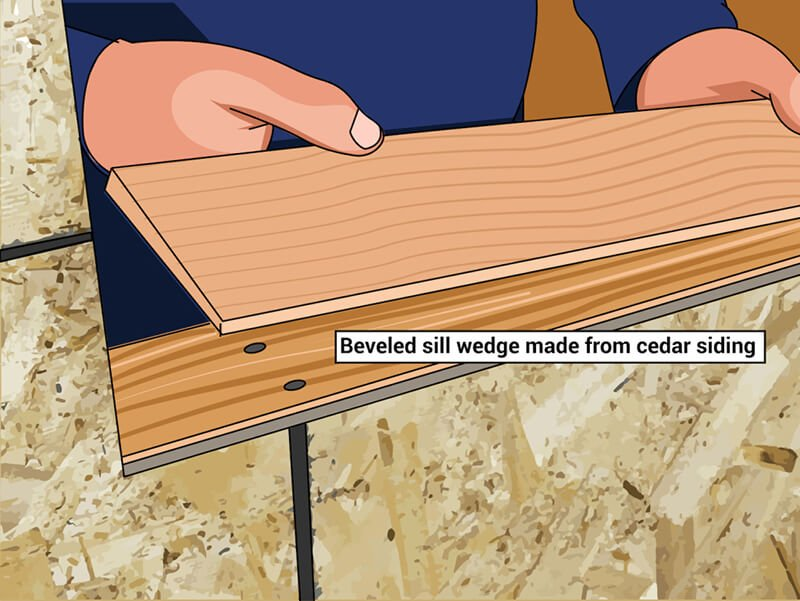 Illustration of how to create a beveled sill wedge